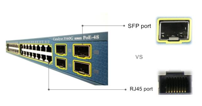 Cổng SFP của Switch quang là gì?